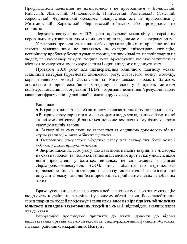 dodatok_2_lyst618_ohliad_skaz-2020-2_page-0007